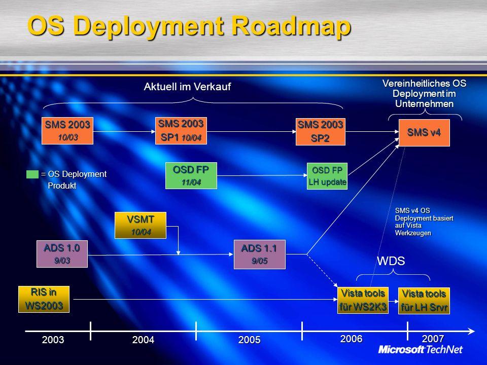 OS Deployment Roadmap 200320042005 2006 ADS 1.0 9/03 SMS 2003 10/03 SP1 10/04 ADS 1.1 9/05 SMS 2003 SP2 OSD FP 11/04 VSMT10/04 SMS v4 Vereinheitliches
