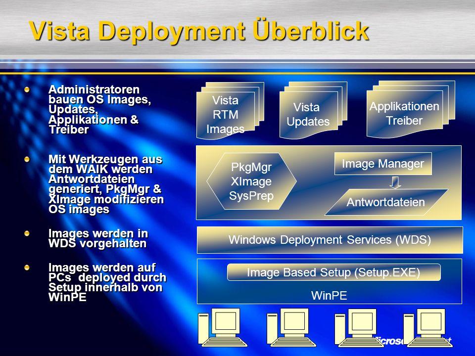 (W)AIK Inhalt Werkzeuge für die Konfiguration und Installation von Windows Vista Inhalt: WDS Paket Image Manager & CPI Image Wartung: ImageX Kommandozeilen Werkzeug, Imaging API WIM File Filter Image Servicing: Package Manager Setup und Deployment Werkzeuge Oscdimg.exe Sys.exe, DskImage.exe Drvload.exe Fixntfs.exe, Fixfat.exe WinPE Dokumentation & Whitepaper