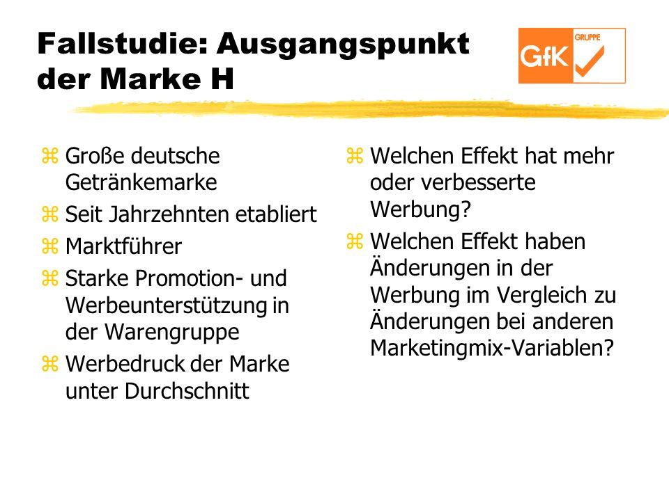 Fallstudie: Ausgangspunkt der Marke H zGroße deutsche Getränkemarke zSeit Jahrzehnten etabliert zMarktführer zStarke Promotion- und Werbeunterstützung