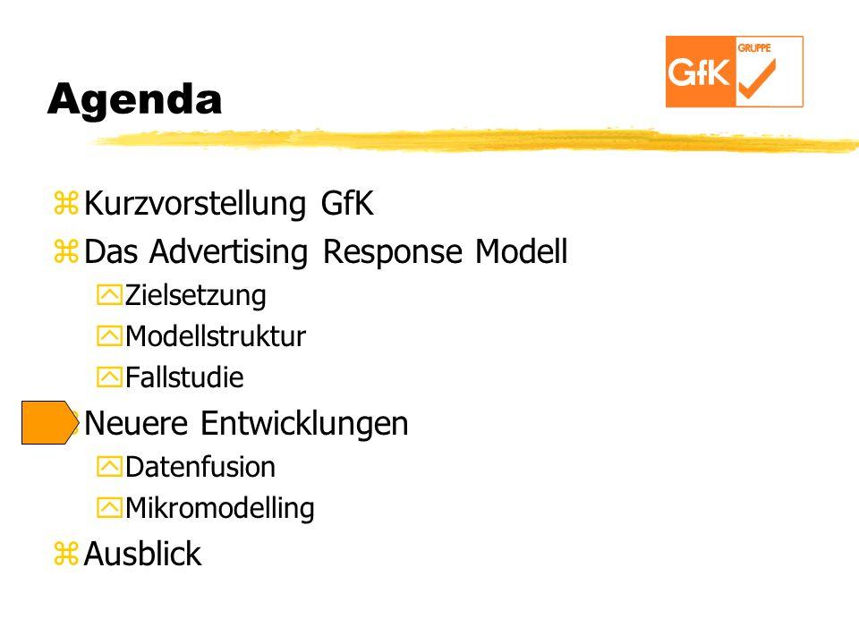 Agenda zKurzvorstellung GfK zDas Advertising Response Modell yZielsetzung yModellstruktur yFallstudie zNeuere Entwicklungen yDatenfusion yMikromodelli