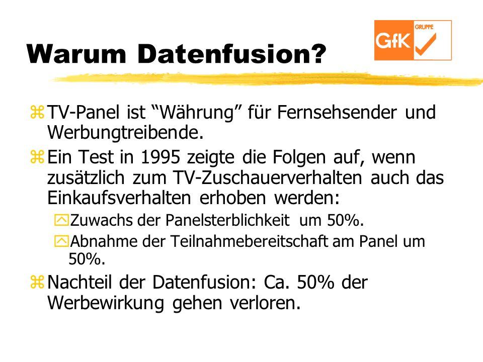 Warum Datenfusion? zTV-Panel ist Währung für Fernsehsender und Werbungtreibende. zEin Test in 1995 zeigte die Folgen auf, wenn zusätzlich zum TV-Zusch