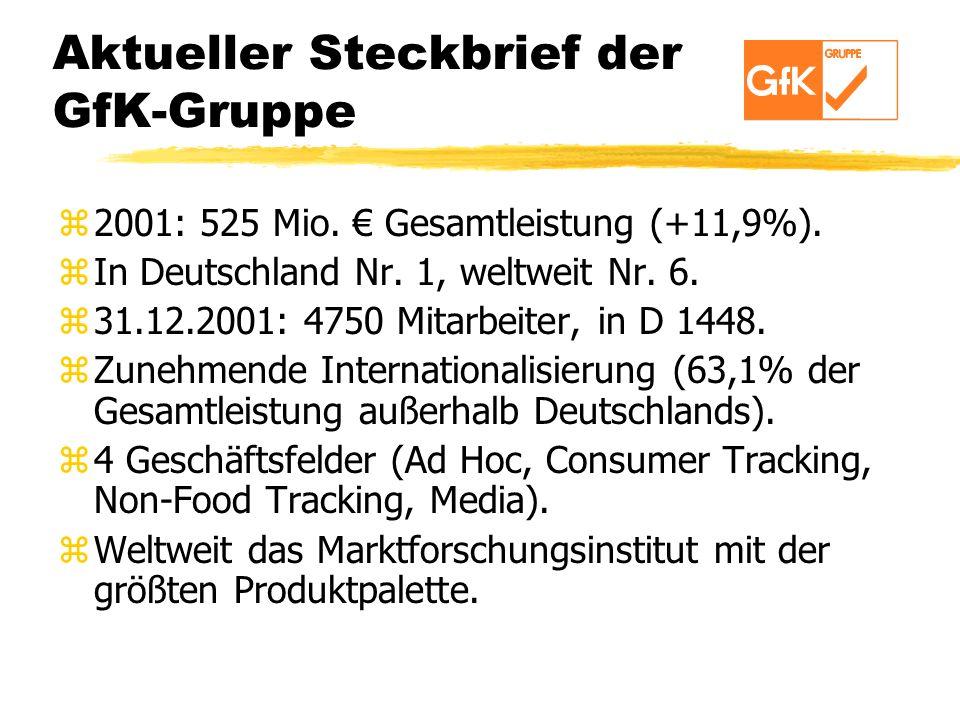 Aktueller Steckbrief der GfK-Gruppe z2001: 525 Mio. Gesamtleistung (+11,9%). zIn Deutschland Nr. 1, weltweit Nr. 6. z31.12.2001: 4750 Mitarbeiter, in