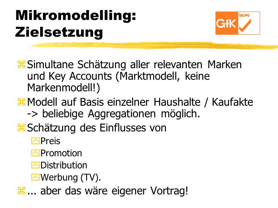 Mikromodelling: Zielsetzung zSimultane Schätzung aller relevanten Marken und Key Accounts (Marktmodell, keine Markenmodell!) zModell auf Basis einzeln