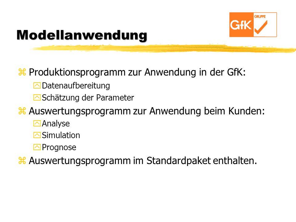 Modellanwendung zProduktionsprogramm zur Anwendung in der GfK: yDatenaufbereitung ySchätzung der Parameter zAuswertungsprogramm zur Anwendung beim Kun