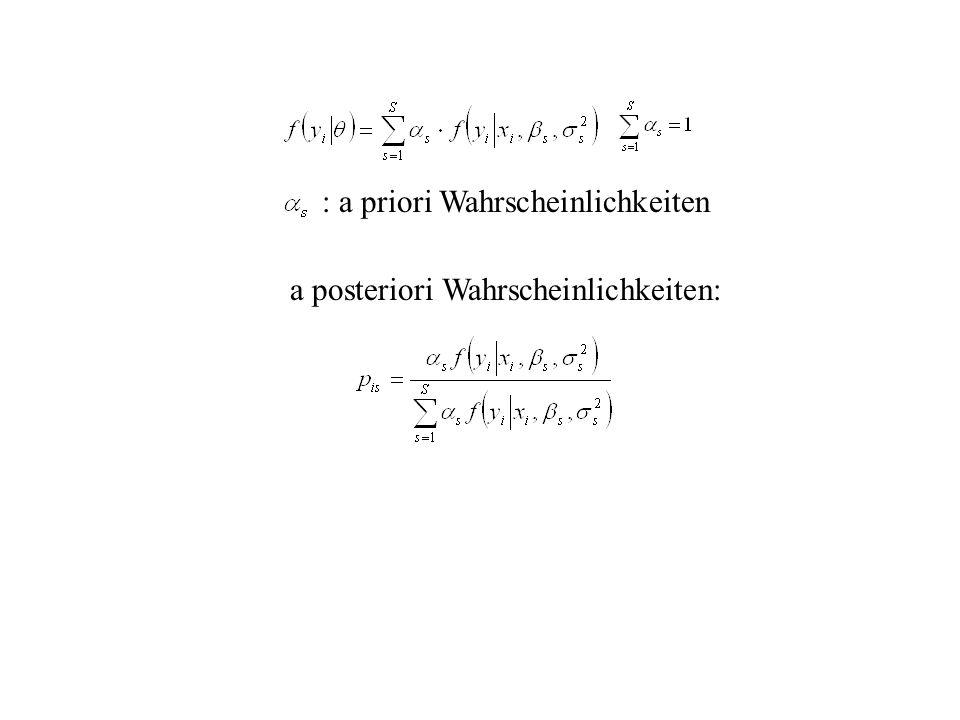 a posteriori Wahrscheinlichkeiten: : a priori Wahrscheinlichkeiten