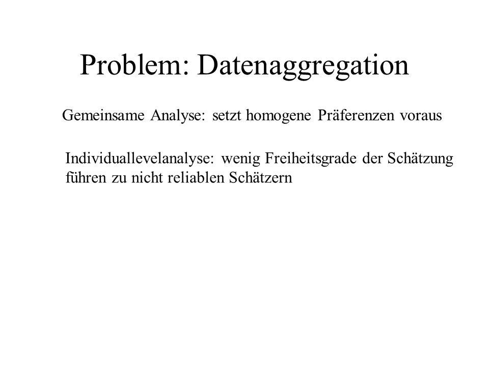 Problem: Datenaggregation Gemeinsame Analyse: setzt homogene Präferenzen voraus Individuallevelanalyse: wenig Freiheitsgrade der Schätzung führen zu n