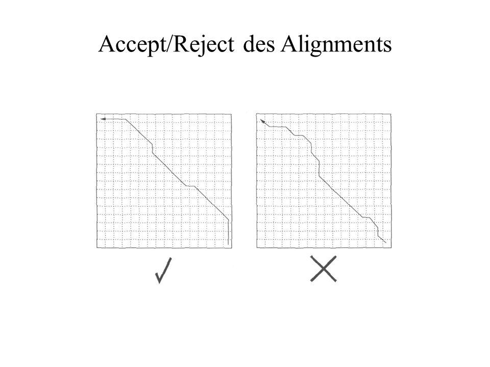 Dotplot-Beispiel: Sequenzassembly Sequenz A Sequenz B Sequenz A Sequenz B Grafische Darstellungsmöglichkeit: 1 (match) weißer Punkt 0 (mismatch) schwa