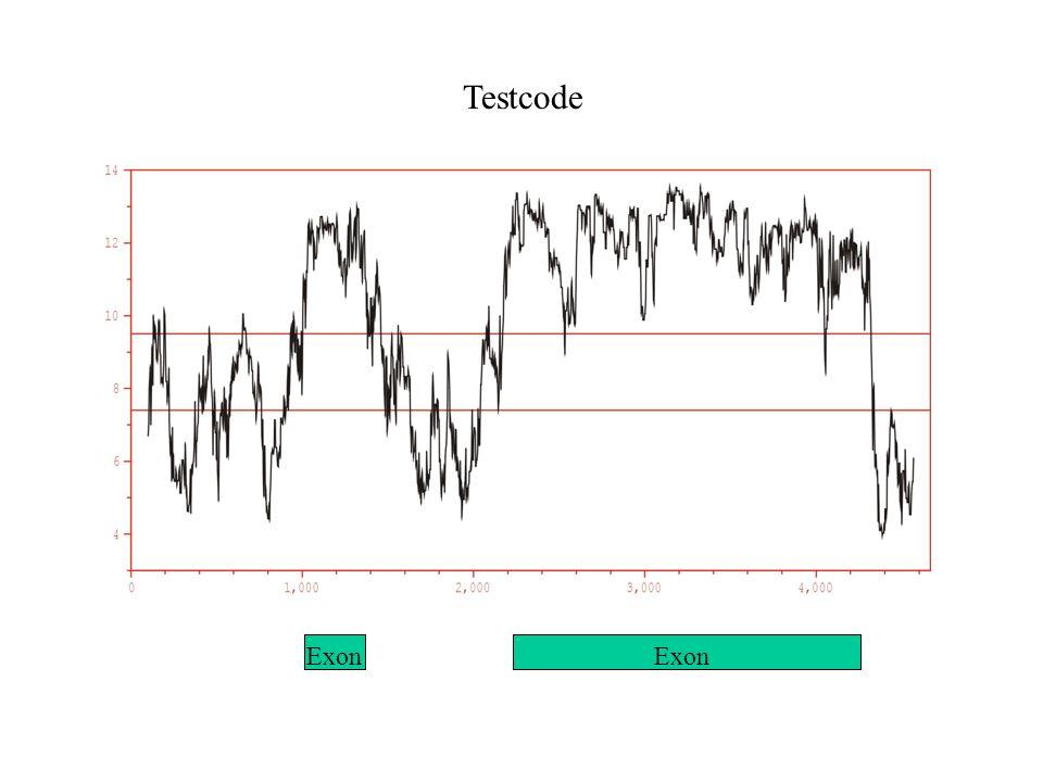 Genstruktur-Vorhersage Auffälligkeiten in kodierenden Regionen: 1. Positionsabhängige Nukleotidzusammensetzung: Beispiel: Das Testcode-Programm im gcg