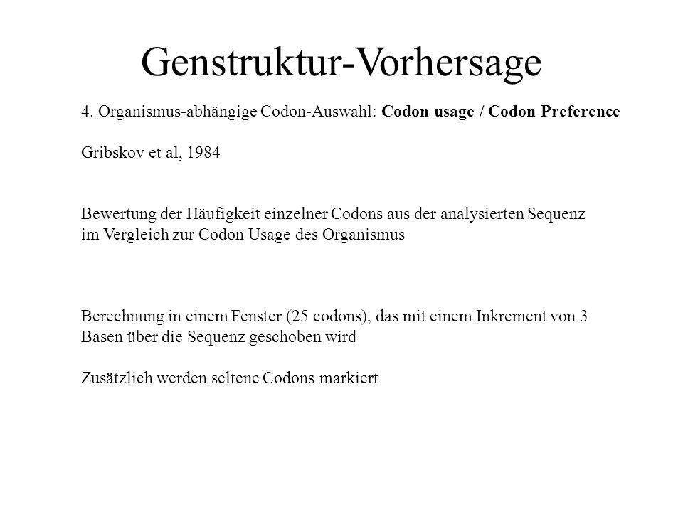 Genstruktur-Vorhersage 4. Organismus-abhängige Codon-Auswahl: Codon usage / Codon Preference Codon usage table / Codon frequency table CUTG ID: Volvox
