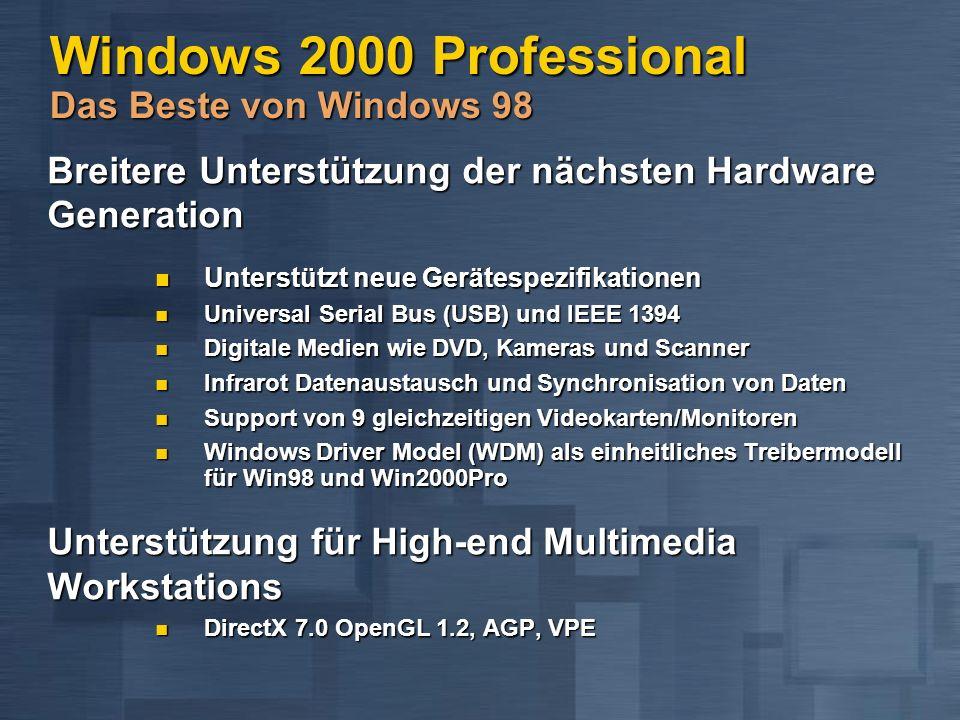 Windows 2000 Professional Das Beste von Windows 98 Breitere Unterstützung der nächsten Hardware Generation Unterstützt neue Gerätespezifikationen Unterstützt neue Gerätespezifikationen Universal Serial Bus (USB) und IEEE 1394 Universal Serial Bus (USB) und IEEE 1394 Digitale Medien wie DVD, Kameras und Scanner Digitale Medien wie DVD, Kameras und Scanner Infrarot Datenaustausch und Synchronisation von Daten Infrarot Datenaustausch und Synchronisation von Daten Support von 9 gleichzeitigen Videokarten/Monitoren Support von 9 gleichzeitigen Videokarten/Monitoren Windows Driver Model (WDM) als einheitliches Treibermodell für Win98 und Win2000Pro Windows Driver Model (WDM) als einheitliches Treibermodell für Win98 und Win2000Pro Unterstützung für High-end Multimedia Workstations DirectX 7.0 OpenGL 1.2, AGP, VPE DirectX 7.0 OpenGL 1.2, AGP, VPE