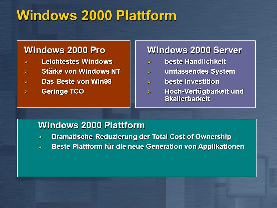 Windows 2000 Plattform Windows 2000 Server beste Handlichkeit beste Handlichkeit umfassendes System umfassendes System beste Investition beste Investi