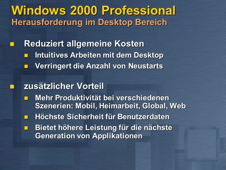Windows 2000 Professional Herausforderung im Desktop Bereich Reduziert allgemeine Kosten Reduziert allgemeine Kosten Intuitives Arbeiten mit dem Desktop Intuitives Arbeiten mit dem Desktop Verringert die Anzahl von Neustarts Verringert die Anzahl von Neustarts zusätzlicher Vorteil zusätzlicher Vorteil Mehr Produktivität bei verschiedenen Szenerien: Mobil, Heimarbeit, Global, Web Mehr Produktivität bei verschiedenen Szenerien: Mobil, Heimarbeit, Global, Web Höchste Sicherheit für Benutzerdaten Höchste Sicherheit für Benutzerdaten Bietet höhere Leistung für die nächste Generation von Applikationen Bietet höhere Leistung für die nächste Generation von Applikationen