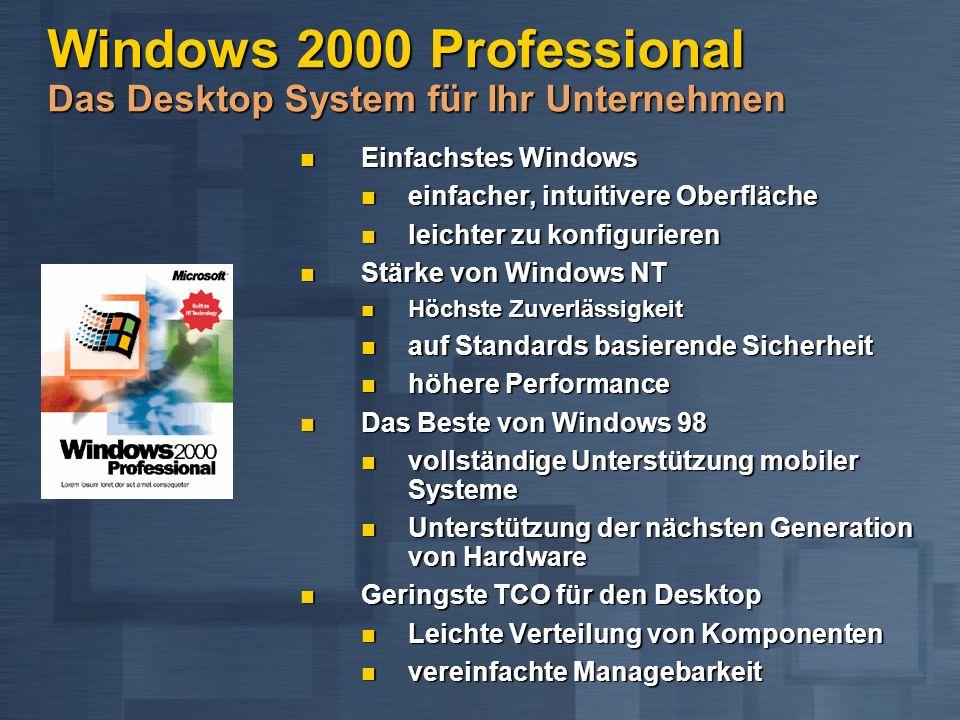 Windows 2000 Professional Das Desktop System für Ihr Unternehmen Einfachstes Windows Einfachstes Windows einfacher, intuitivere Oberfläche einfacher, intuitivere Oberfläche leichter zu konfigurieren leichter zu konfigurieren Stärke von Windows NT Stärke von Windows NT Höchste Zuverlässigkeit Höchste Zuverlässigkeit auf Standards basierende Sicherheit auf Standards basierende Sicherheit höhere Performance höhere Performance Das Beste von Windows 98 Das Beste von Windows 98 vollständige Unterstützung mobiler Systeme vollständige Unterstützung mobiler Systeme Unterstützung der nächsten Generation von Hardware Unterstützung der nächsten Generation von Hardware Geringste TCO für den Desktop Geringste TCO für den Desktop Leichte Verteilung von Komponenten Leichte Verteilung von Komponenten vereinfachte Managebarkeit vereinfachte Managebarkeit