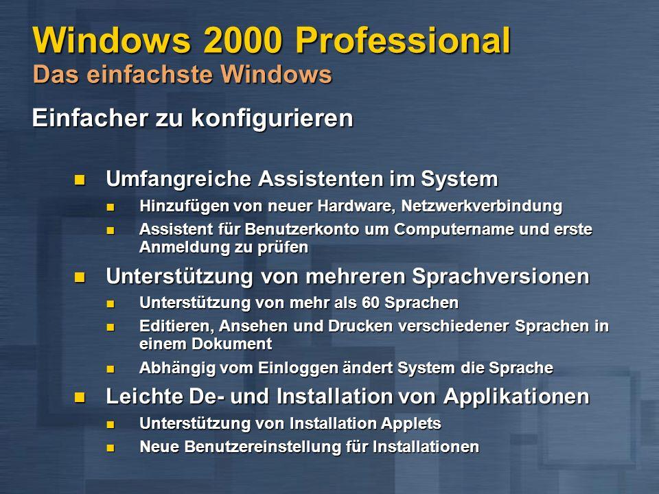 Windows 2000 Professional Das einfachste Windows Einfacher zu konfigurieren Umfangreiche Assistenten im System Umfangreiche Assistenten im System Hinzufügen von neuer Hardware, Netzwerkverbindung Hinzufügen von neuer Hardware, Netzwerkverbindung Assistent für Benutzerkonto um Computername und erste Anmeldung zu prüfen Assistent für Benutzerkonto um Computername und erste Anmeldung zu prüfen Unterstützung von mehreren Sprachversionen Unterstützung von mehreren Sprachversionen Unterstützung von mehr als 60 Sprachen Unterstützung von mehr als 60 Sprachen Editieren, Ansehen und Drucken verschiedener Sprachen in einem Dokument Editieren, Ansehen und Drucken verschiedener Sprachen in einem Dokument Abhängig vom Einloggen ändert System die Sprache Abhängig vom Einloggen ändert System die Sprache Leichte De- und Installation von Applikationen Leichte De- und Installation von Applikationen Unterstützung von Installation Applets Unterstützung von Installation Applets Neue Benutzereinstellung für Installationen Neue Benutzereinstellung für Installationen