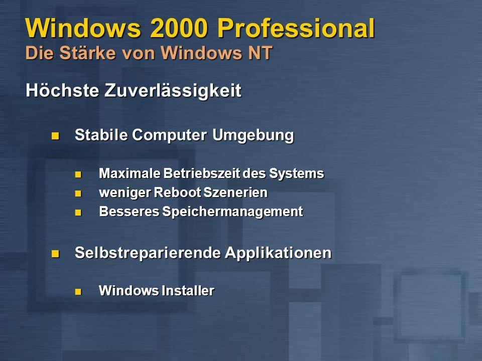 Windows 2000 Professional Die Stärke von Windows NT Höchste Zuverlässigkeit Höchste Zuverlässigkeit Stabile Computer Umgebung Stabile Computer Umgebung Maximale Betriebszeit des Systems Maximale Betriebszeit des Systems weniger Reboot Szenerien weniger Reboot Szenerien Besseres Speichermanagement Besseres Speichermanagement Selbstreparierende Applikationen Selbstreparierende Applikationen Windows Installer Windows Installer