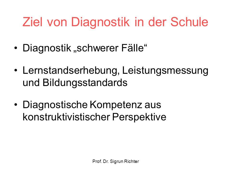 Prof. Dr. Sigrun Richter Ziel von Diagnostik in der Schule Diagnostik schwerer Fälle Lernstandserhebung, Leistungsmessung und Bildungsstandards Diagno