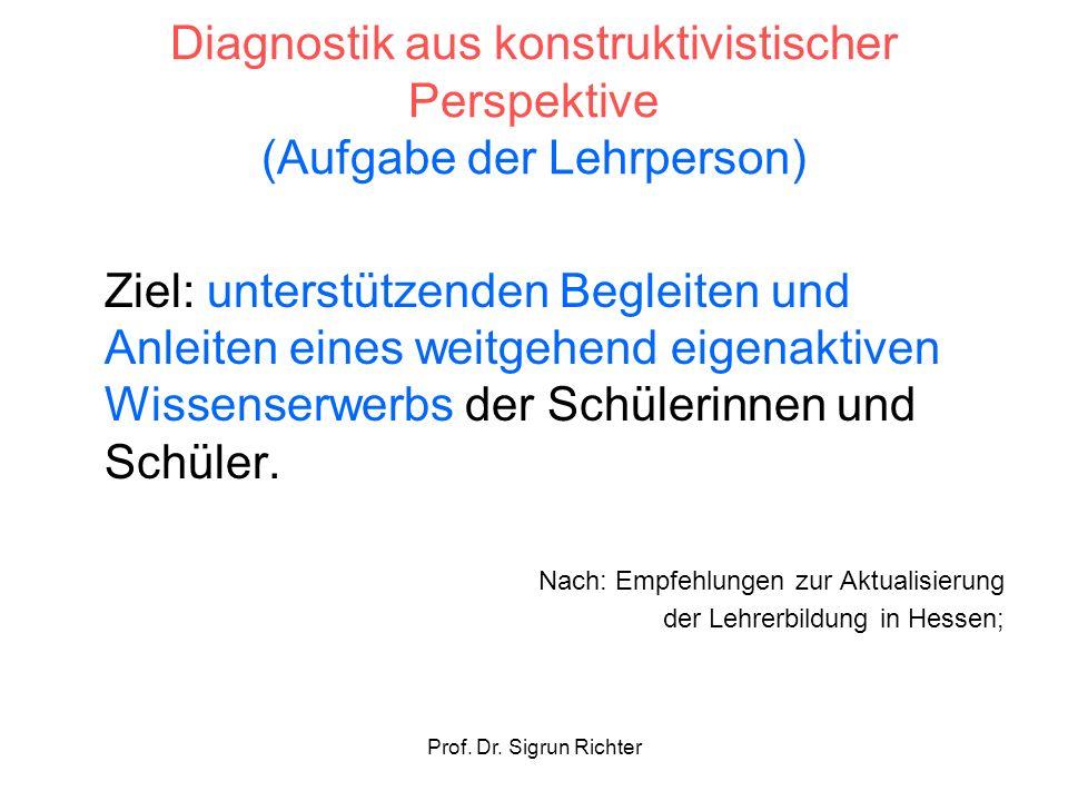 Prof. Dr. Sigrun Richter Diagnostik aus konstruktivistischer Perspektive (Aufgabe der Lehrperson) Ziel: unterstützenden Begleiten und Anleiten eines w