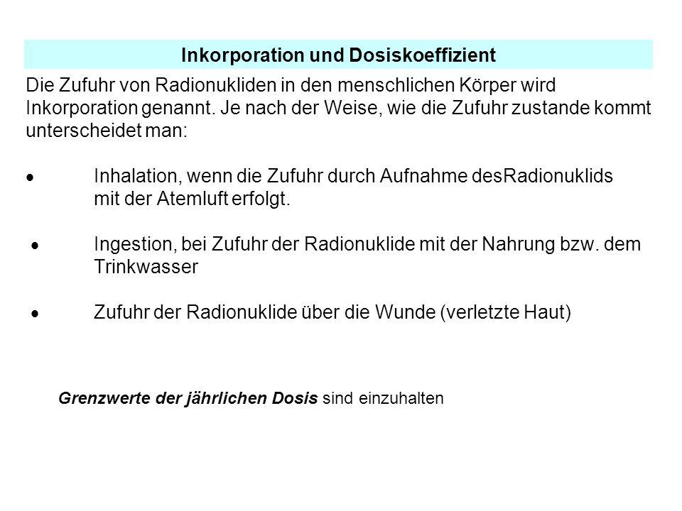 Die Zufuhr von Radionukliden in den menschlichen Körper wird Inkorporation genannt. Je nach der Weise, wie die Zufuhr zustande kommt unterscheidet man