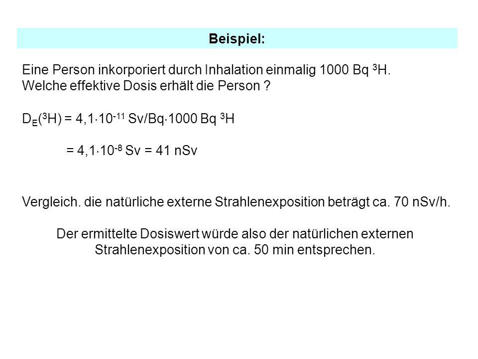 Beispiel: Eine Person inkorporiert durch Inhalation einmalig 1000 Bq 3 H. Welche effektive Dosis erhält die Person ? D E ( 3 H) = 4,1 10 -11 Sv/Bq 100