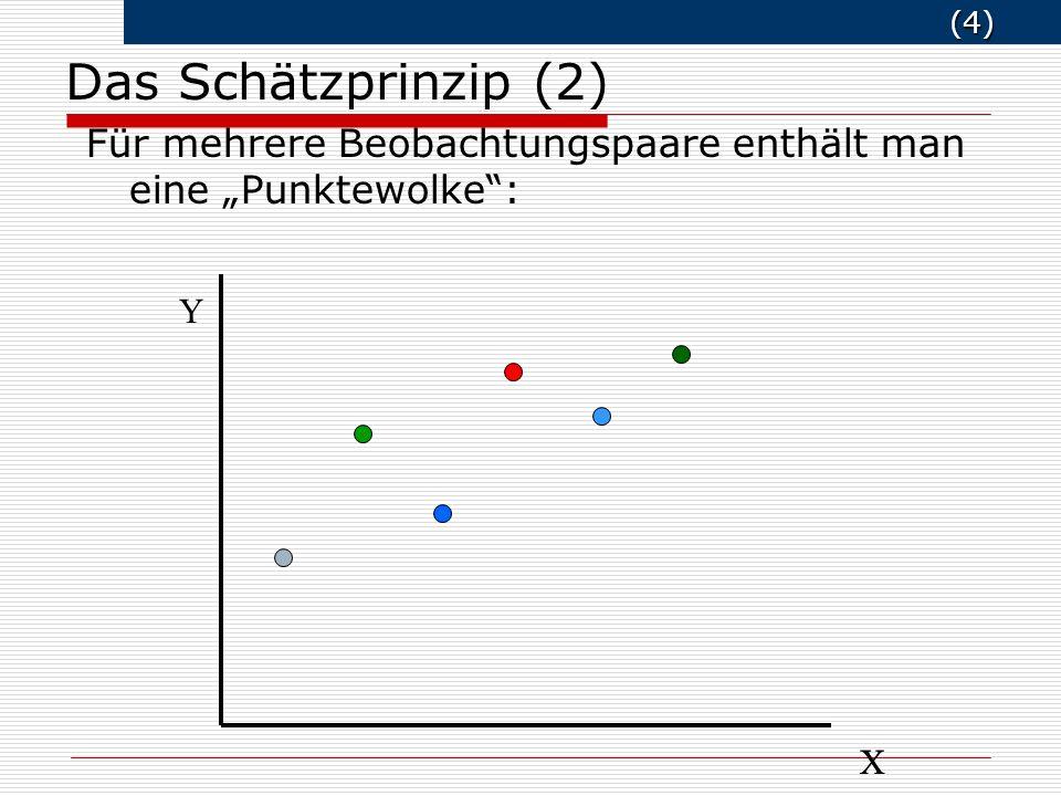 (5) (5) Gesucht wird eine lineare Darstellung des Zusam- menhangs, d.h.
