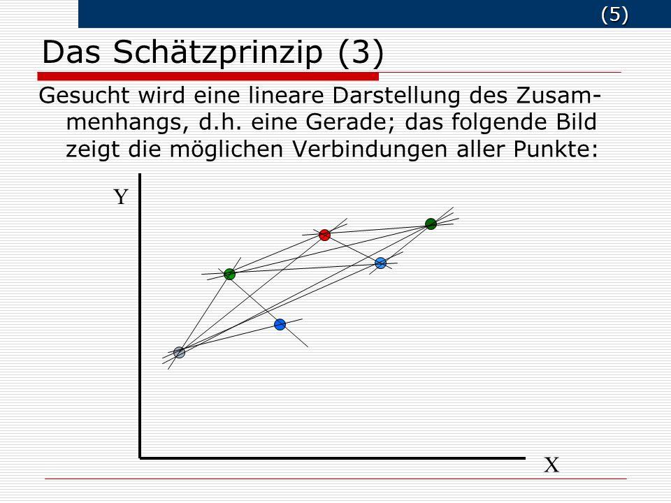 (16) (16) Das Grundmodell in Matrixschreibweise