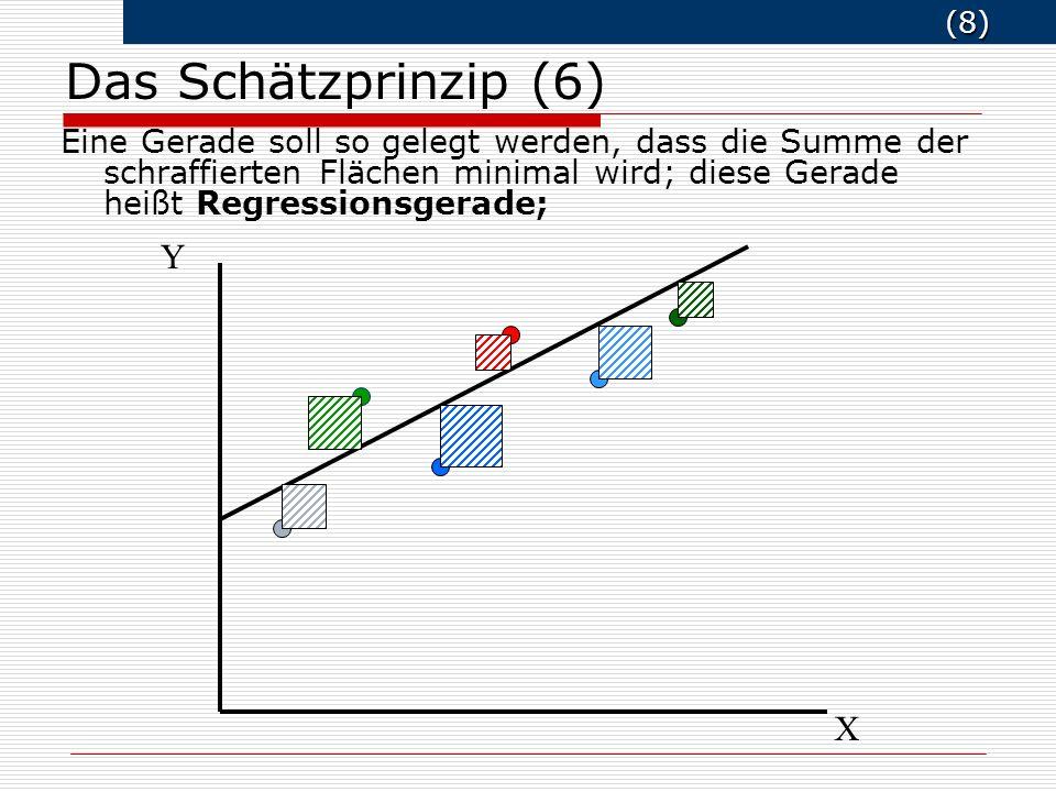 (9) (9) Jedes Punktepaar enthält Information über den Zusammenhang; diese Information ist jedoch durch einen Störprozess verunreinigt; das Signal wird durch Rauschen überlagert; je stärker das Rauschen ist, desto schwieriger wird es, das Signal zu erkennen; je mehr Beobachtungen (Punktepaare) wir zur Verfügung haben, desto besser können wir einen Zusammenhang erkennen; falls kein Zusammenhang zwischen X und Y besteht, wird die Steigung der Regressionsgeraden gegen Null gehen; d.h.