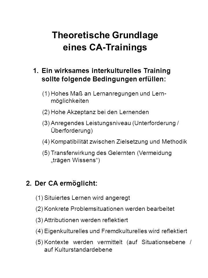 Theoretische Grundlage eines CA-Trainings (1)Hohes Maß an Lernanregungen und Lern- möglichkeiten (2)Hohe Akzeptanz bei den Lernenden (3)Anregendes Lei