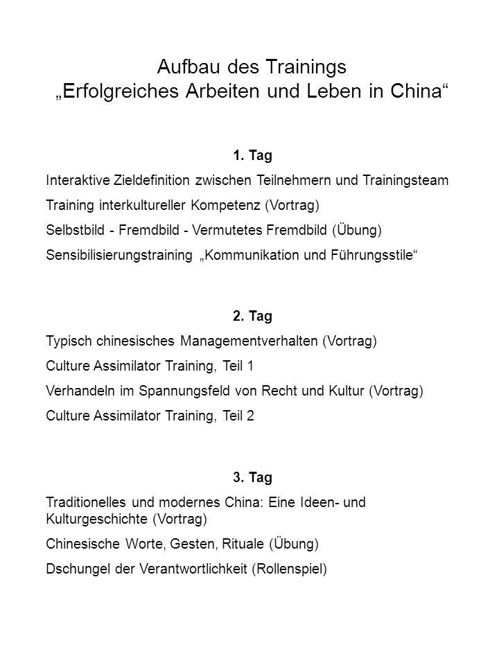 Aufbau des Trainings Erfolgreiches Arbeiten und Leben in China 1. Tag Interaktive Zieldefinition zwischen Teilnehmern und Trainingsteam Training inter