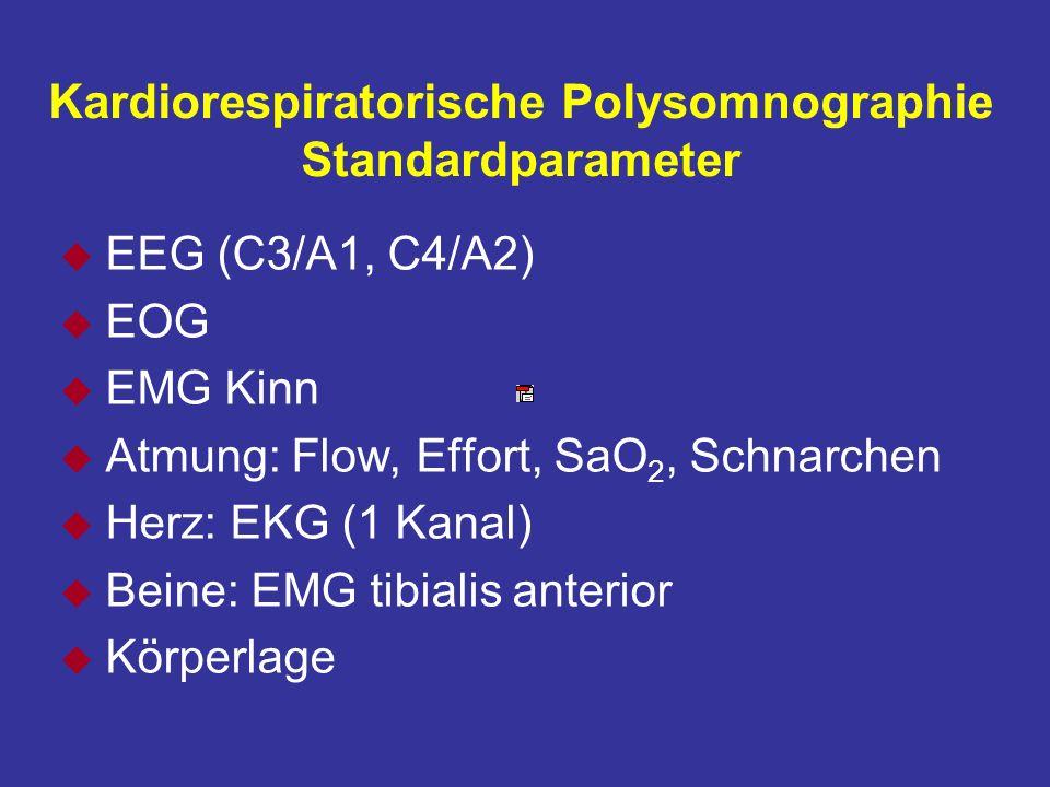 Kardiorespiratorische Polysomnographie Standardparameter u EEG (C3/A1, C4/A2) u EOG u EMG Kinn u Atmung: Flow, Effort, SaO 2, Schnarchen u Herz: EKG (1 Kanal) u Beine: EMG tibialis anterior u Körperlage