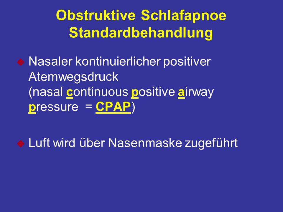Obstruktive Schlafapnoe Standardbehandlung u Nasaler kontinuierlicher positiver Atemwegsdruck (nasal continuous positive airway pressure = CPAP) u Luft wird über Nasenmaske zugeführt