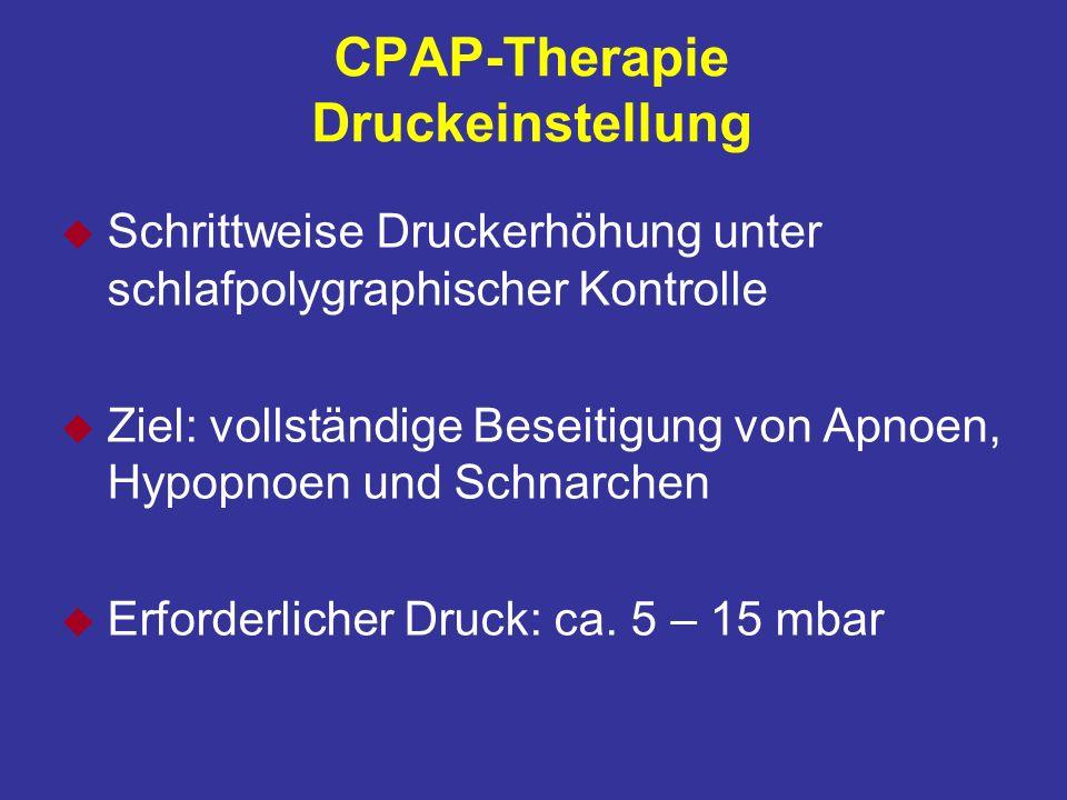 CPAP-Therapie Druckeinstellung u Schrittweise Druckerhöhung unter schlafpolygraphischer Kontrolle u Ziel: vollständige Beseitigung von Apnoen, Hypopnoen und Schnarchen u Erforderlicher Druck: ca.