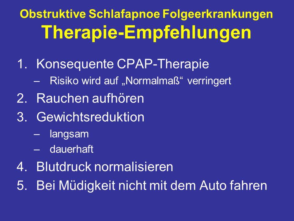 Obstruktive Schlafapnoe Folgeerkrankungen Therapie-Empfehlungen 1.Konsequente CPAP-Therapie –Risiko wird auf Normalmaß verringert 2.Rauchen aufhören 3.Gewichtsreduktion –langsam –dauerhaft 4.Blutdruck normalisieren 5.Bei Müdigkeit nicht mit dem Auto fahren