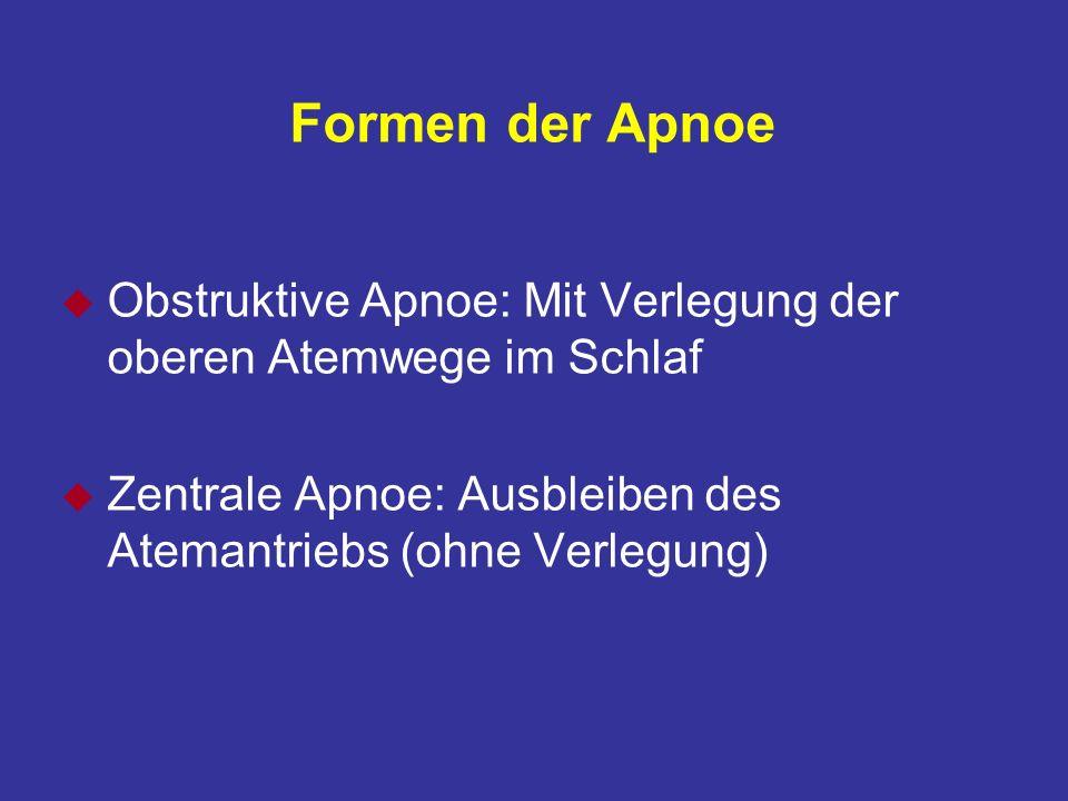 Formen der Apnoe u Obstruktive Apnoe: Mit Verlegung der oberen Atemwege im Schlaf u Zentrale Apnoe: Ausbleiben des Atemantriebs (ohne Verlegung)