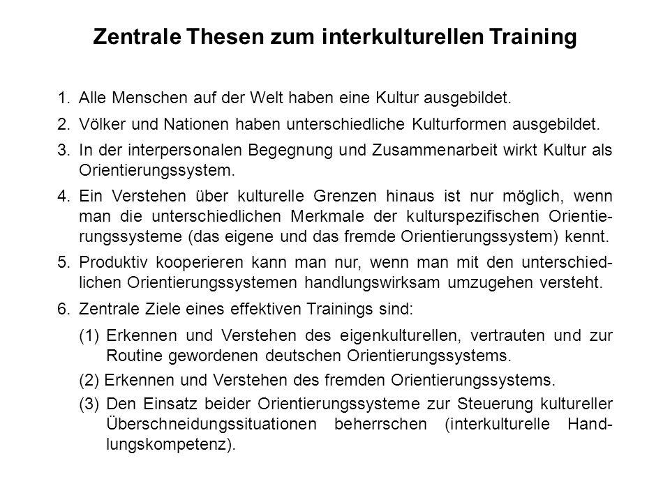 Zentrale Thesen zum interkulturellen Training 1.Alle Menschen auf der Welt haben eine Kultur ausgebildet. 2.Völker und Nationen haben unterschiedliche