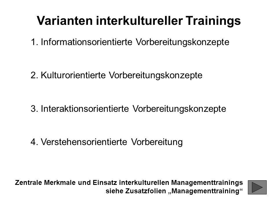 Varianten interkultureller Trainings 1. Informationsorientierte Vorbereitungskonzepte 2. Kulturorientierte Vorbereitungskonzepte 3. Interaktionsorient
