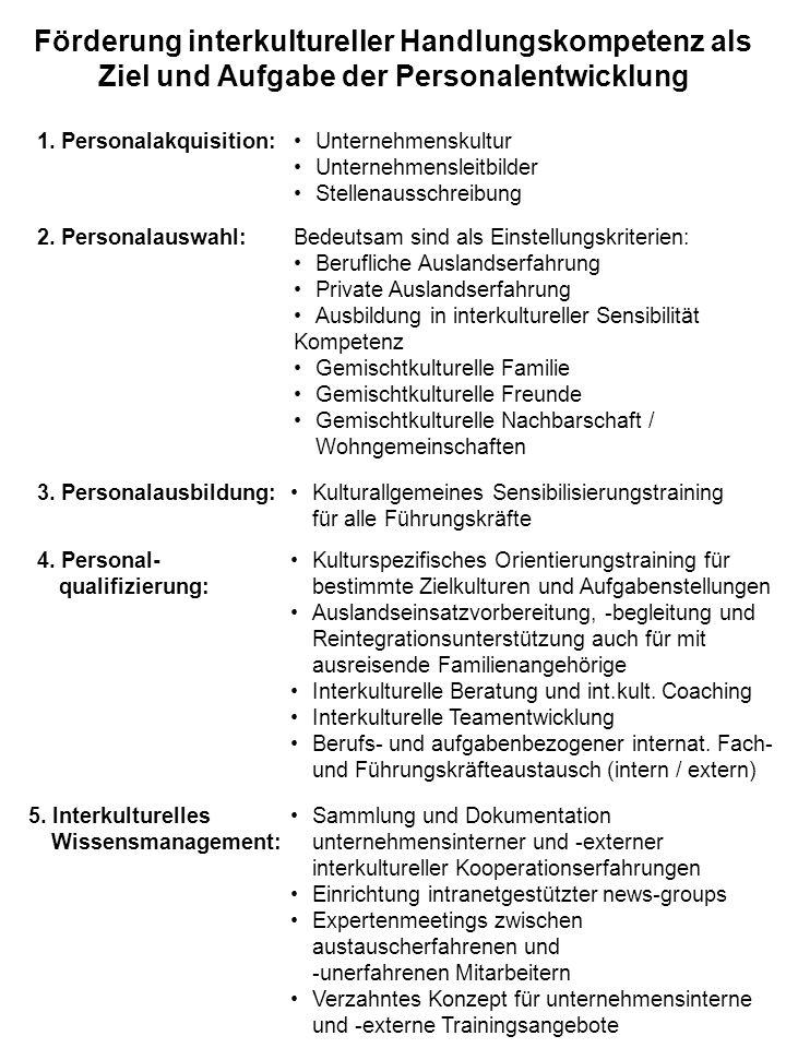 Förderung interkultureller Handlungskompetenz als Ziel und Aufgabe der Personalentwicklung 1.