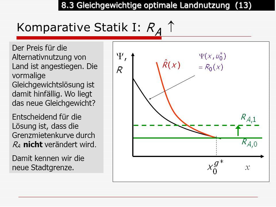 8.3 Gleichgewichtige optimale Landnutzung (13) Komparative Statik I: Der Preis für die Alternativnutzung von Land ist angestiegen. Die vormalige Gleic