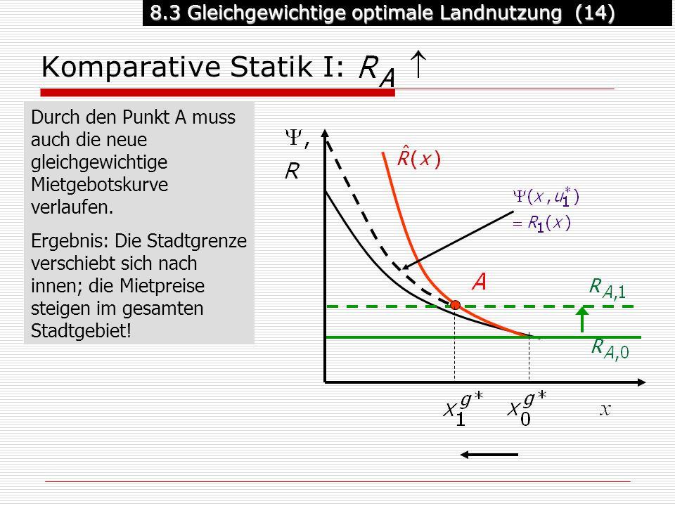 8.3 Gleichgewichtige optimale Landnutzung (14) Komparative Statik I: Durch den Punkt A muss auch die neue gleichgewichtige Mietgebotskurve verlaufen.