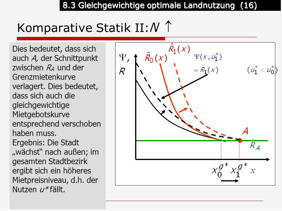 8.3 Gleichgewichtige optimale Landnutzung (16) Komparative Statik II: Dies bedeutet, dass sich auch A, der Schnittpunkt zwischen R A und der Grenzmietenkurve verlagert.