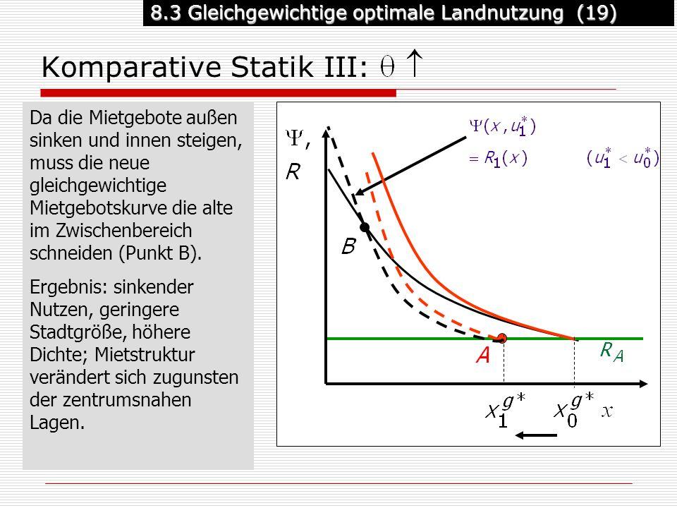 8.3 Gleichgewichtige optimale Landnutzung (19) Komparative Statik III: Da die Mietgebote außen sinken und innen steigen, muss die neue gleichgewichtig