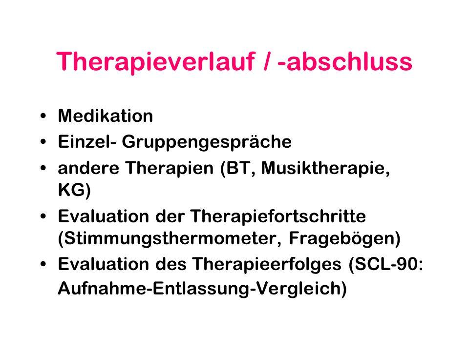 Therapieverlauf / -abschluss Medikation Einzel- Gruppengespräche andere Therapien (BT, Musiktherapie, KG) Evaluation der Therapiefortschritte (Stimmun