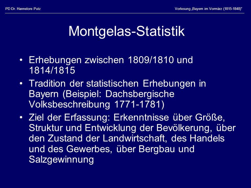 PD Dr. Hannelore PutzVorlesung Bayern im Vormärz (1815-1848) Montgelas-Statistik Erhebungen zwischen 1809/1810 und 1814/1815 Tradition der statistisch