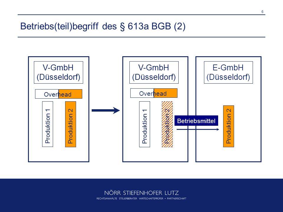 6 Betriebs(teil)begriff des § 613a BGB (2) V-GmbH (Düsseldorf) Produktion 1 Produktion 2 Overhead V-GmbH (Düsseldorf) Produktion 1 Produktion 2 Betrie