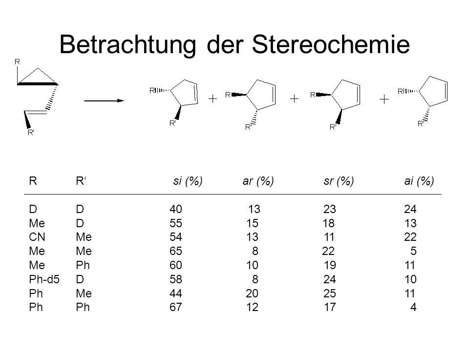 Betrachtung der Stereochemie R R si (%) ar (%) sr (%)ai (%) D D 40 13 2324 Me D 55 15 1813 CN Me 54 13 11 22 Me Me 65 8 22 5 Me Ph 60 10 19 11 Ph-d5 D 58 8 24 10 Ph Me 44 20 25 11 Ph Ph 67 12 17 4