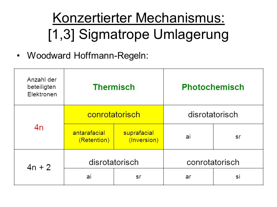 Konzertierter Mechanismus: [1,3] Sigmatrope Umlagerung Woodward Hoffmann-Regeln: Anzahl der beteiligten Elektronen ThermischPhotochemisch 4n conrotatorischdisrotatorisch antarafacial (Retention) suprafacial (Inversion) aisr 4n + 2 disrotatorischconrotatorisch aisrarsi