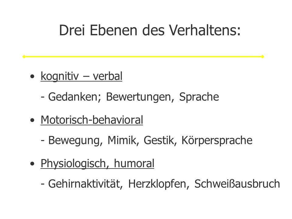 kognitiv – verbal - Gedanken; Bewertungen, Sprache Motorisch-behavioral - Bewegung, Mimik, Gestik, Körpersprache Physiologisch, humoral - Gehirnaktivi