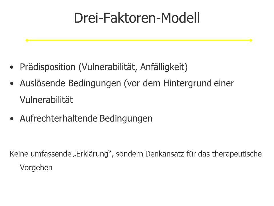 Drei-Faktoren-Modell Prädisposition (Vulnerabilität, Anfälligkeit) Auslösende Bedingungen (vor dem Hintergrund einer Vulnerabilität Aufrechterhaltende