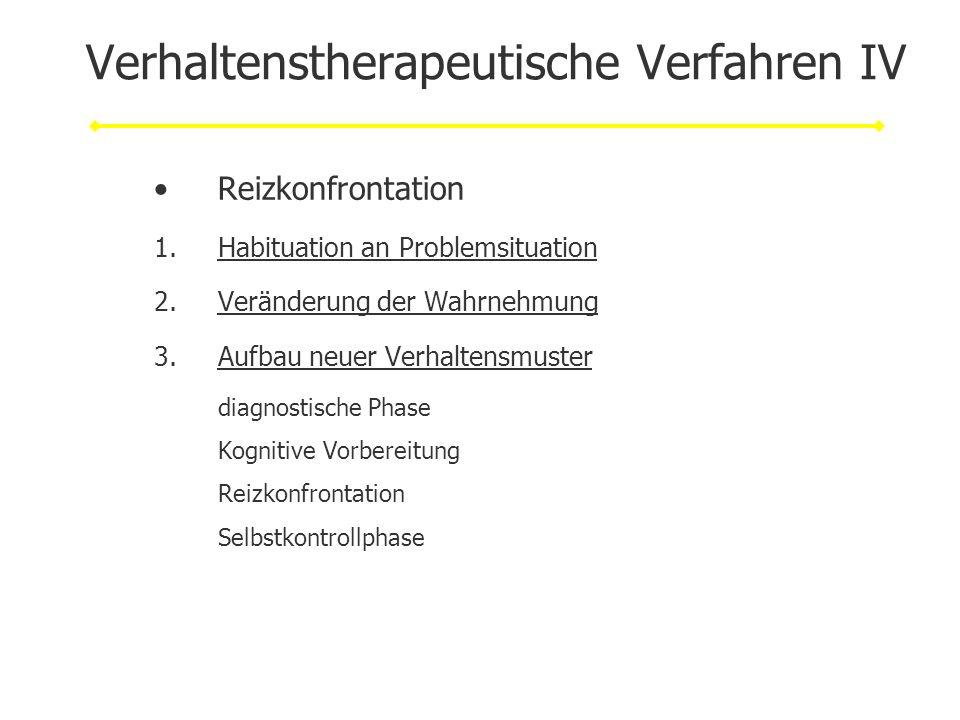 Verhaltenstherapeutische Verfahren IV Reizkonfrontation 1.Habituation an Problemsituation 2.Veränderung der Wahrnehmung 3.Aufbau neuer Verhaltensmuste