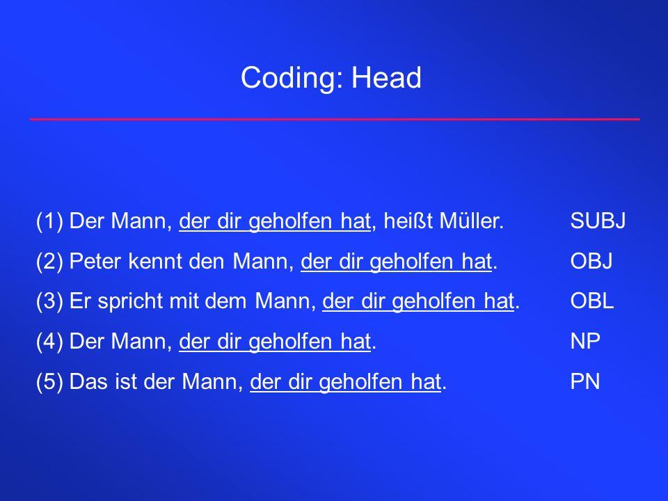 Coding: Head (1)Der Mann, der dir geholfen hat, heißt Müller.SUBJ (2)Peter kennt den Mann, der dir geholfen hat.OBJ (3)Er spricht mit dem Mann, der di