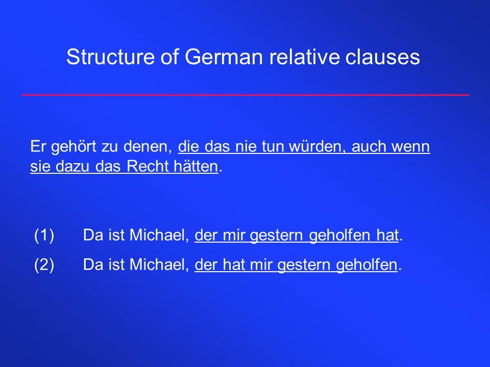 Structure of German relative clauses Er gehört zu denen, die das nie tun würden, auch wenn sie dazu das Recht hätten. (1)Da ist Michael, der mir geste